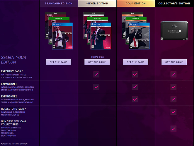 Hitman The Definitive Collection Or Hitman2 Hitman General