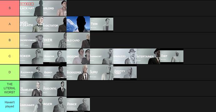 Hitman Season 1 Elusive Target Tier List Hitman 2016 Hitman Forum